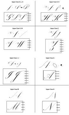 Script in the Copperplate Style: Engrosser's Script | IAMPETH site