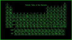 Neues ber das periodensystem der elemente in hd deutsch doku periodic table wallpaper flortabla peridicaimgenes libresplantillas urtaz Images