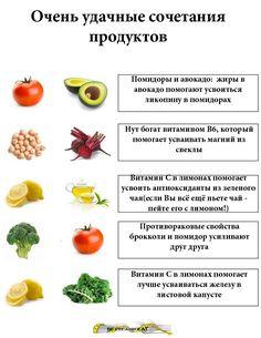 Полезные сочетания продуктов