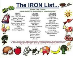Iron rich foods; good for patient teaching