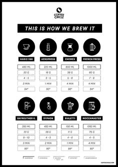 This is how we brew it | #Coffee #Tips                                                                                                                                                                                 More