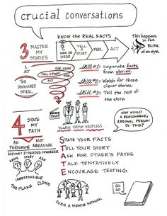 sketchnoting in government - Google Search