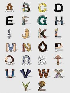 Star Wars alphabet art