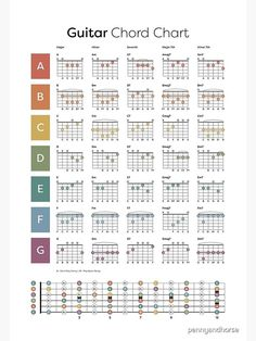 'Guitar Chord Chart' Poster by pennyandhorse Guitar Chords And Lyrics, Music Theory Guitar, Easy Guitar Songs, Guitar Chords For Songs, Guitar Chord Chart, Music Guitar, Playing Guitar, Learning Guitar, B Minor Guitar Chord