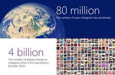 33 brands using instagram effectively