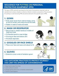 CDC's guide to putting on Personal Protective Equipment (PPE) Nursing School Tips, Nursing Care, Nursing Tips, Nursing Notes, Airborne Precautions, Isolation Precautions, Nursing Assessment, Nursing Mnemonics, Contact Precautions