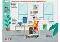 Productivity and Ergonomics: The best way to organize your desk #productivity #ergonomics #infographic