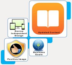 Online presence of your business is as important as your physical shop or office in the prime locality of the city.