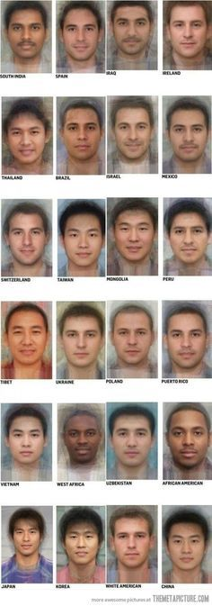 "I'd seen something like this for women - but this is the first time I've seen the men's version. So here you go - images of hundreds (if not thousands) of men in various countries merged together to create the ""average"" face for each nationality."