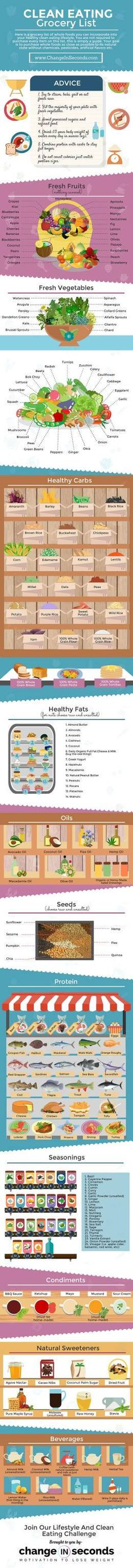 Clean Eating Grocery Shopping List Infographic #fromtrashtotrendz fromtrashtotrendz.com #FTTTapproved