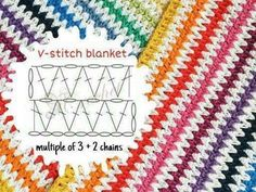 Jednoduchý vzor, ktorý môžete použiť nie len na deku. crochet v-stitch blanket - the link is broken, but the little diagram tells you what you need to make it! Works for any size: begin by chaining any multiple of three stitches, plus two for the ed V Stitch Crochet, Crochet Diy, Crochet Motifs, Crochet Stitches Patterns, Crochet Diagram, Crochet Chart, Crochet Squares, Love Crochet, Learn To Crochet