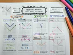 Transformations of the Absolute Value Function - Graphic Organizer