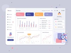 Financial Dashboard, Analytics Dashboard, Dashboard Design, Form Design, Web Design, Game Analytics, Interactive Dashboard, Ovulation Calendar, Calendar App