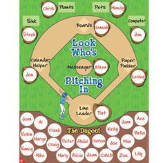"""Look Who's Pitching In Job Chart Poster And Magnets Set- Baseball themed job chart. I like the people in the """"dugout"""". Classroom Job Chart, Classroom Helpers, Classroom Jobs, 2nd Grade Classroom, Classroom Bulletin Boards, Classroom Setup, Classroom Design, Classroom Organization, Classroom Management"""