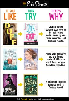 Reading recommendations infographic