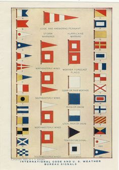 International Code & US Weather Bureau Signals, Circa 1912 [Signal Flags]
