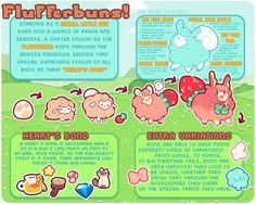 [Open Species!] Flufferbuns Species Guide by blushbun on DeviantArt (I made a strawberry icecream one)