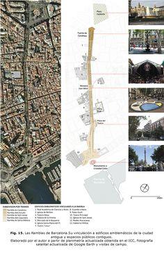 Arquitectura y Urbanismo - Las Ramblas en el crecimiento urbano de Barcelona