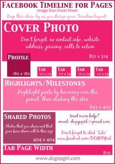 Tutte le dimensioni delle nuove pagine facebook infografica