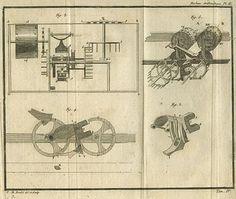 Resultado de imagen para planos de maquinas antiguas