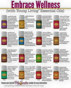 Looking to buy Young Living Essential Oils? Order a Young Living Premium Starter Kit to get you started. Learn how to buy Young Living Oils. Young Essential Oils, Essential Oil Starter Kit, What Are Essential Oils, Essential Oil Uses, Architecture Design, Yl Oils, Living Essentials, Young Living Oils, Young Living Thieves Oil