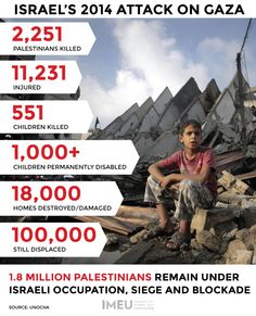 Israel's 2014 Attack on Gaza. 2,251 Palestinians killed, 551 children. #Gaza1YearOn #GazaWaits