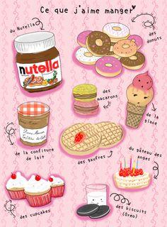 donut tumblr drawings gif. - Google Search
