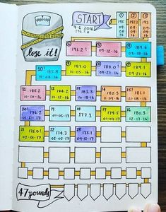 Bullet Journal Ideas: Weight Tracker Plan and organize your entire day or week with these easy and creative bullet journal ideas. Use these bullet journal hacks as inspiration for your bujo! Bullet Journal For Weight Loss, Bullet Journal Hacks, Bullet Journal Notebook, Bullet Journal Layout, Bullet Journal Inspiration, Journal Ideas, Bullet Journals, Diet Journal, Fitness Journal