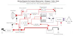 lawn mower ignition switch wiring diagram moreover lawn build a chopper wiring diagrams yamaha maxim 650 chopper wiring diagrams