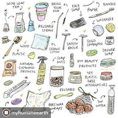 How many zero waste swaps can you introduce into your life? 🌿  We don't need a handful of people recycling perfectly we need billions of people recycling imperfectly. ♻️   Great illustration by:   Tag to be featured! Reduce Waste, Zero Waste, Reduce Reuse, Soap Nuts, Save Our Earth, Save The Planet, Recycling, Reuse Recycle, Green Life