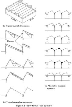 steel trusses saw tooth - Google Search