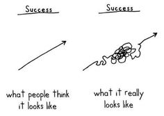 #road to success #leadership #dcthawaii