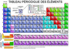 9 Idees De Tableau Periodique Des Elements Tableau Periodique Des Elements Tableau Periodique Chimie