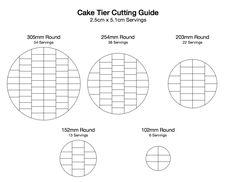 Minh Cakes Torten schneiden Portionenkarte