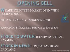 Good Morning #Traders & #Investors. #StockMarket Opening Bell.