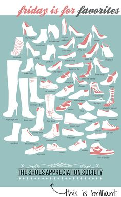 Shoe language - now I know what to type in to Zappos