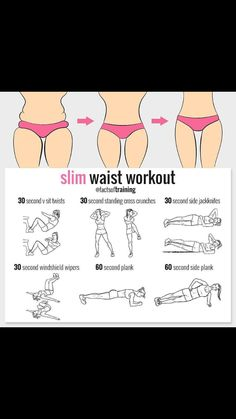 """health_fitness- """"Shapeshifter Yoga - Slim waist workout Introducing a breakthrough program that melts away flab and reshapes your body in as lit Fitness Workouts, Training Fitness, Health Fitness, Workouts For Abs, Side Workouts, Hiit Abs, Planet Fitness, Floor Workouts, Waist Training"""