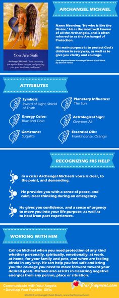 Archangel Michael [INFOGRAPHIC]; All about Archangel Michael and how to work… More