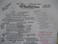 Annotating Text - a reading strategy for any core course
