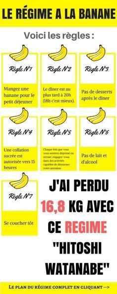 Comme indiqué dans le titre, l'ingrédient principal de ce régime est la banane. La prémisse du programme est le suivant: manger des bananes...