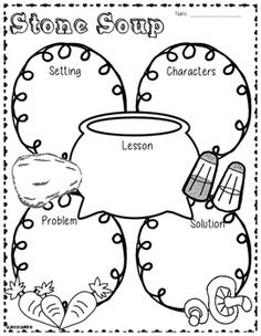 Stone Soup Folktale Handouts by MsMireIsHere 3rd Grade Reading, Kindergarten Reading, Kindergarten Classroom, Classroom Ideas, Reading Workshop, Reading Skills, Reading Fluency, Reading Strategies, Library Lesson Plans