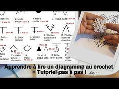 Apprendre à lire un diagramme au crochet, vidéo d'explications pas à pas + Tutoriel ! - Crochet, facile, tutoriel, tuto, debutant, diy