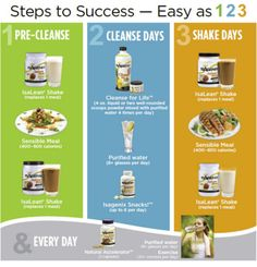 Isagenix 30 Day Cleanse | Read Real Reviews | Buy Online