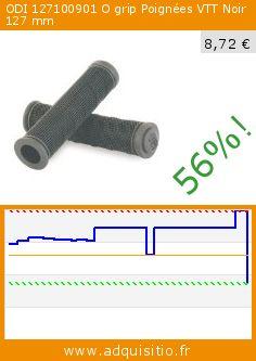 ODI 127100901 O grip Poignées VTT Noir 127 mm (Sport). Réduction de 56%! Prix actuel 8,72 €, l'ancien prix était de 19,85 €. http://www.adquisitio.fr/odi/127100901-o-grip-poign%C3%A9es