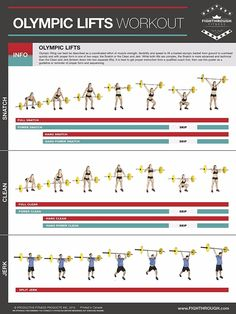 Olympic Lifts - Laminated Poster Lifting Poster / Chart For - Strength & Cardio Training - Core - Chest - Legs - Shoulders - Back - Build Muscle, Tone & Tighten - Crossfit Lifts, Lifting Workouts, Gym Workouts, Workout Routines, Training Workouts, Workout Tips, Running Training, Weight Training, Battle Rope Workout
