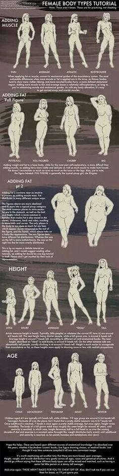 How to draw different types of women