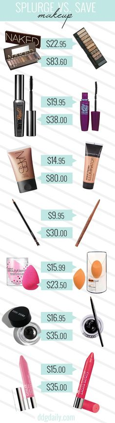 Maquillage Yeux Best beauty dupes: 7 cheaper alternatives for high end makeup dropdeadgorgeousdaily.com