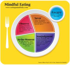 """The good news is that mindful eating can help binge eaters as well as many other eating issues. During the past 20 years, studies have found that mindful eating can help you to 1) reduce overeating and binge eating, 2) lose weight and reduce your body mass index (BMI), 3) cope with chronic eating problems such as anorexia and bulimia, and reduce anxious thoughts about food and your body and 4) improve the symptoms of Type 2 diabetes. Thus, it has many benefits!"""
