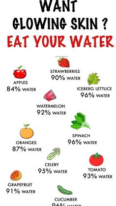 WANT GLOWING SKIN? EAT YOUR WATER. Healthy skin tips. Healthy skin hacks to help you achieve healthy skin. The right foods can help you achieve healthy skin and also healthy hair and nails too. Healthy Habits, Healthy Tips, Healthy Recipes, Foods For Healthy Skin, Healthy Meals, Best Foods For Skin, Healthy Skin Care, Healthy Beauty, Fruit Recipes