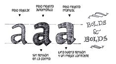 UnosTiposDuros > Manos a la obra > Taller de tipografía digital. 2 Conceptos básicos